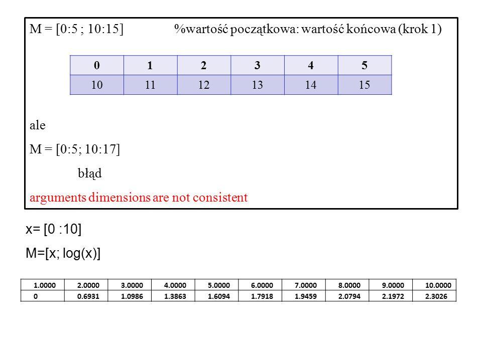 M = [0:5 ; 10:15] %wartość początkowa: wartość końcowa (krok 1)
